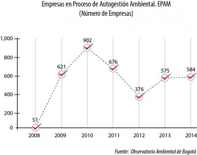 empresas-en-proceso-de-autogestio-n-ambiental.jpg