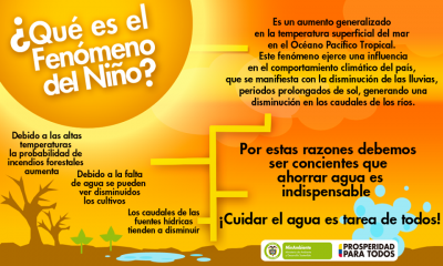 que_es_fenomeno_del_nino.png