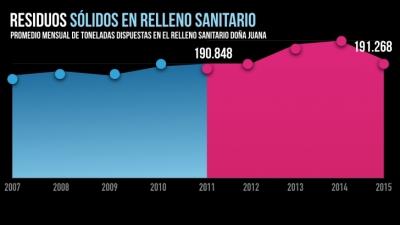 emisiones_relleno_sanitario.jpeg