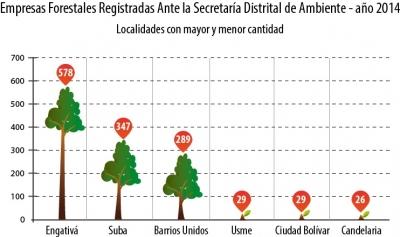 empresas_forestales_registradas_ante_sda_2014_2.jpg